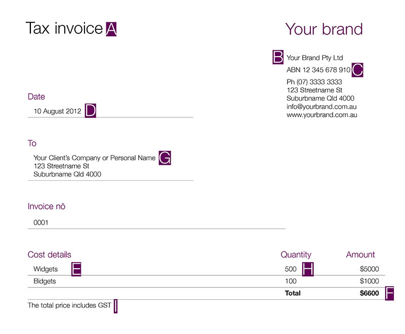 Are your invoices ATO compliant and suitably branded Creative – Sample Gst Invoice